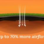 Trampoline Flatlevel Avyna - extra lucht doorlatende mat