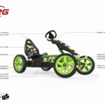 Skelter BERG Rally Force - specificaties