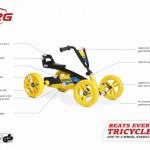 Skelter BERG Buzzy BSX - specificaties