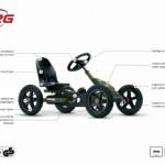 Skelter BERG Buddy Jeep Junior - specificaties