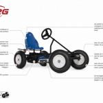 Skelter BERG Basic Blue BFR - specificaties