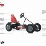 Skelter BERG Basic Red BFR - specificaties