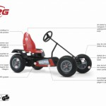 Skelter BERG Extra Red BFR - specificaties