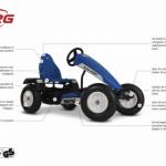 Skelter BERG Extra Sport Blue BFR-3 - specificaties