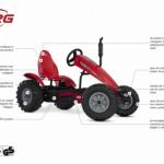 Skelter BERG Case-IH BFR - specificaties