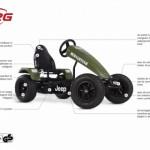 Skelter BERG Jeep Revolution BFR-3 - specificaties