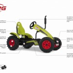 Skelter BERG Claas BFR - specificaties