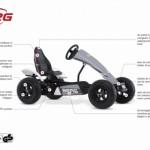 Skelter BERG Race GTS BFR - specificaties