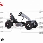 Skelter BERG Race GTS Full Spec BFR-3 - specificaties