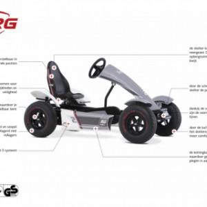 Skelter BERG Race GTS Full Spec BFR-3 - specificaties