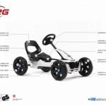 Skelter BERG Reppy BMW | specificaties