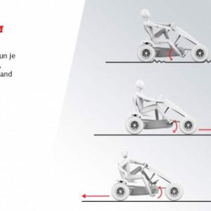 Skelter BERG Race GTS BFR-3 - BFR-systeem