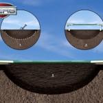 Trampoline BERG Champion 330 Flatground ingraver - te graven kuil voor trampoline